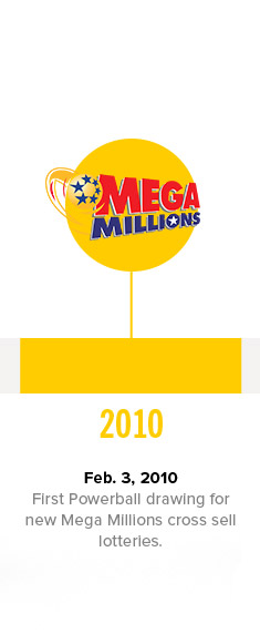 Feb. 3, 2010 First Powerball drawing for new Mega Millions cross sell lotteries.